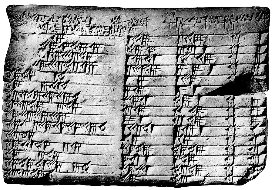 The Plimpton 322 cuneiform tablet, which demonstrated ancient Babylonians' familiarity with Pythagorean triples.